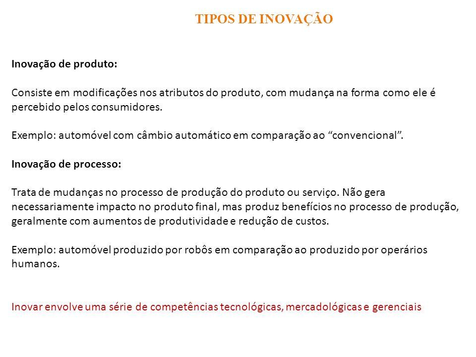 TIPOS DE INOVAÇÃO Inovação de produto: Consiste em modificações nos atributos do produto, com mudança na forma como ele é percebido pelos consumidores