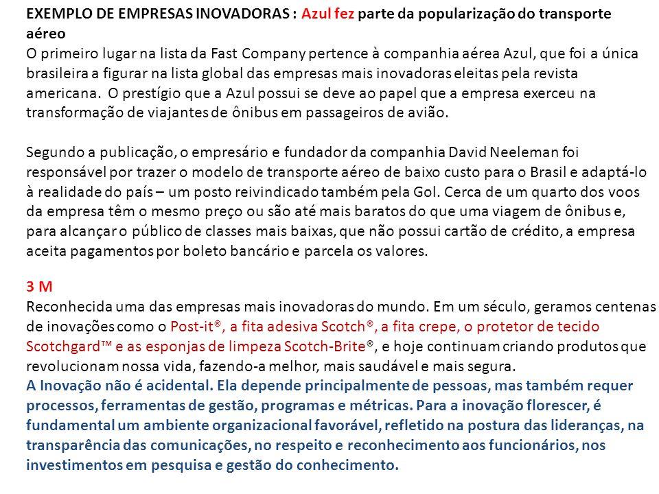 EXEMPLO DE EMPRESAS INOVADORAS : Azul fez parte da popularização do transporte aéreo O primeiro lugar na lista da Fast Company pertence à companhia aé