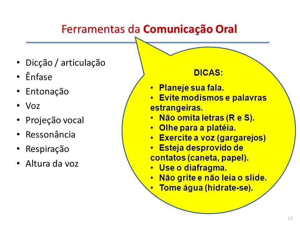 EXPRESSÃO VERBAL Estes recursos são os seguintes: DICÇÃOModo de dizer; arte de dizer, de recitar. TONALIDADEHarmonia de sons que seguem os seus encade