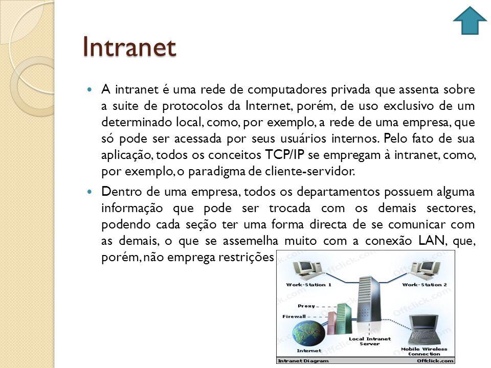 Intranet A intranet é uma rede de computadores privada que assenta sobre a suite de protocolos da Internet, porém, de uso exclusivo de um determinado