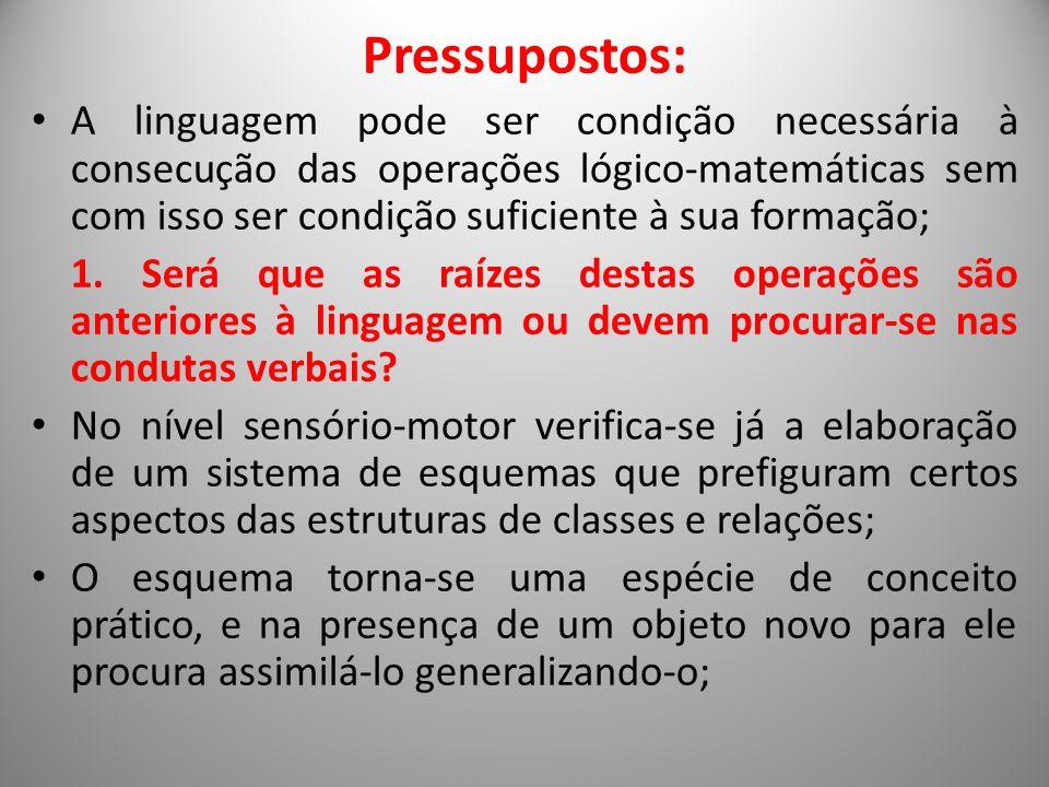 Pressupostos: A linguagem pode ser condição necessária à consecução das operações lógico-matemáticas sem com isso ser condição suficiente à sua formaç