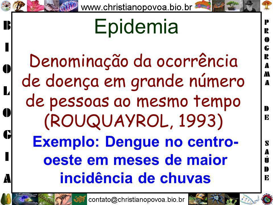Denominação da ocorrência de doença em grande número de pessoas ao mesmo tempo (ROUQUAYROL, 1993) Epidemia Exemplo: Dengue no centro- oeste em meses de maior incidência de chuvas