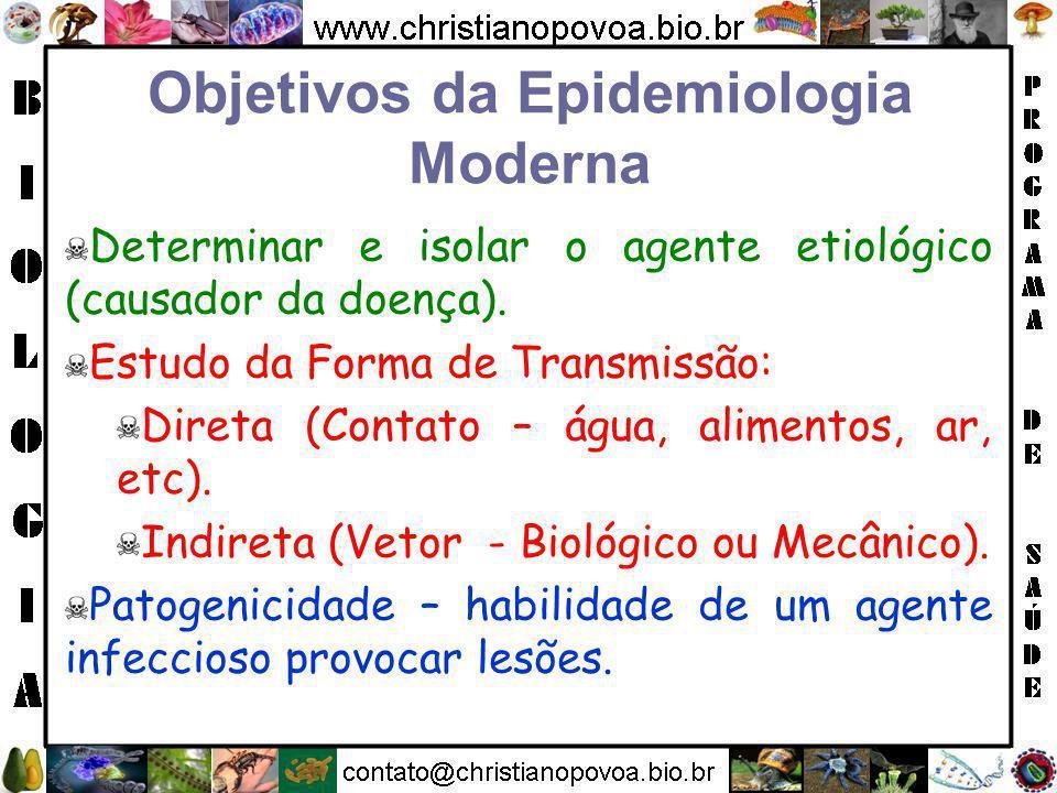Objetivos da Epidemiologia Moderna Determinar e isolar o agente etiológico (causador da doença).