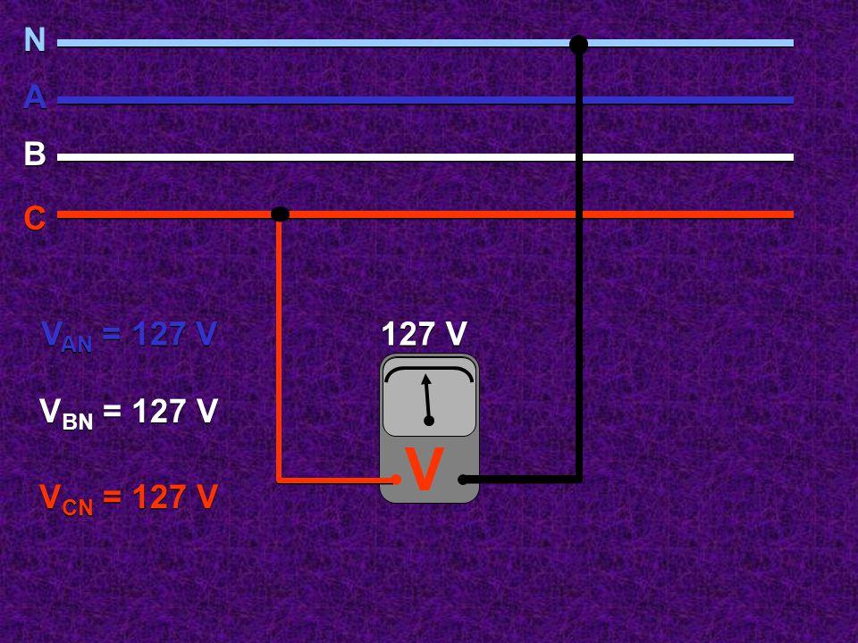 V 127 V N N A A B B C C V AN = 127 V V BN = 127 V