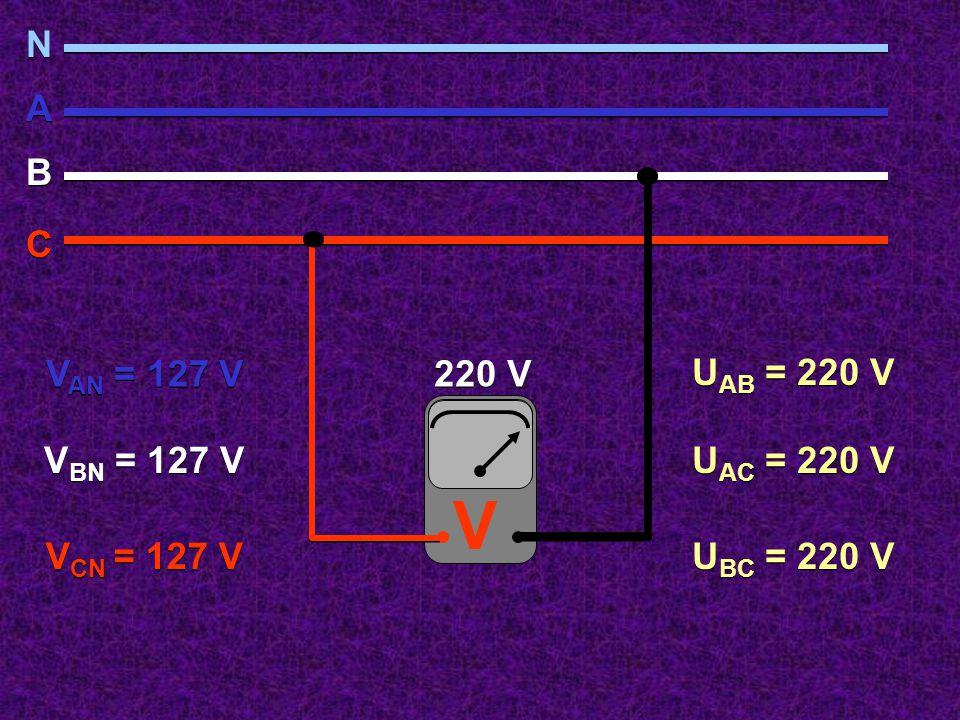 220 V V U AC = 220 V N N A A B B C C V AN = 127 V V BN = 127 V V CN = 127 V U AB = 220 V
