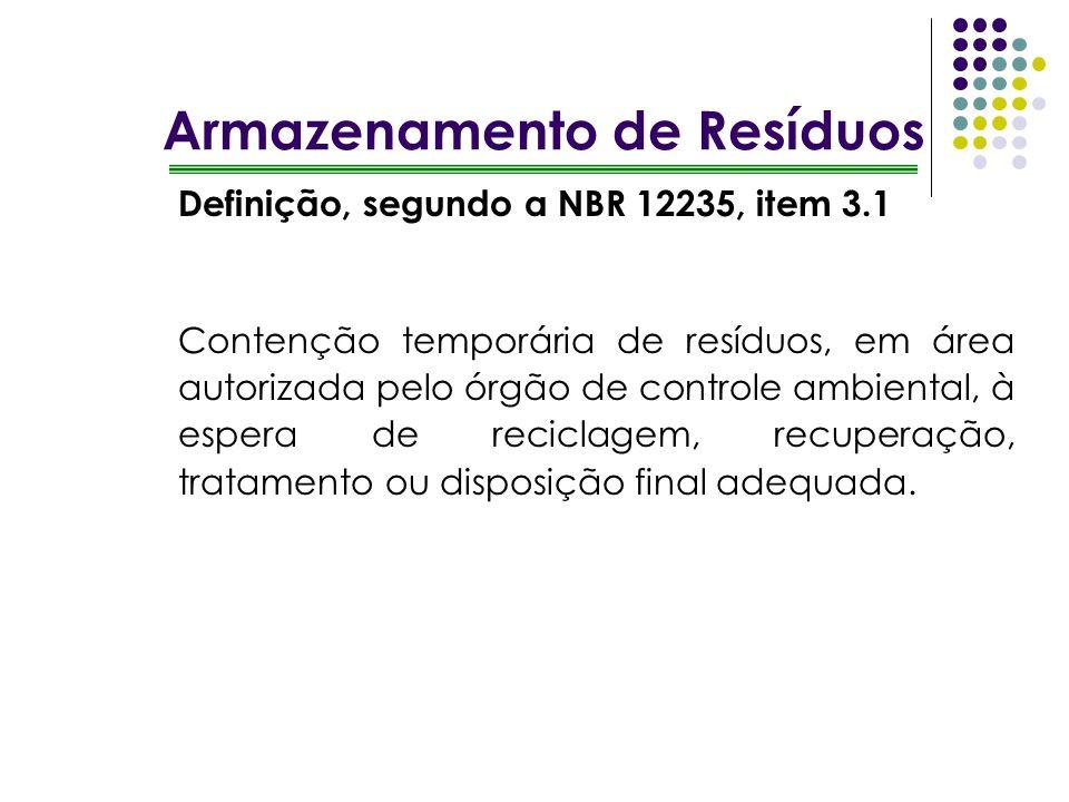 Armazenamento de Resíduos Definição, segundo a NBR 12235, item 3.1 Contenção temporária de resíduos, em área autorizada pelo órgão de controle ambient