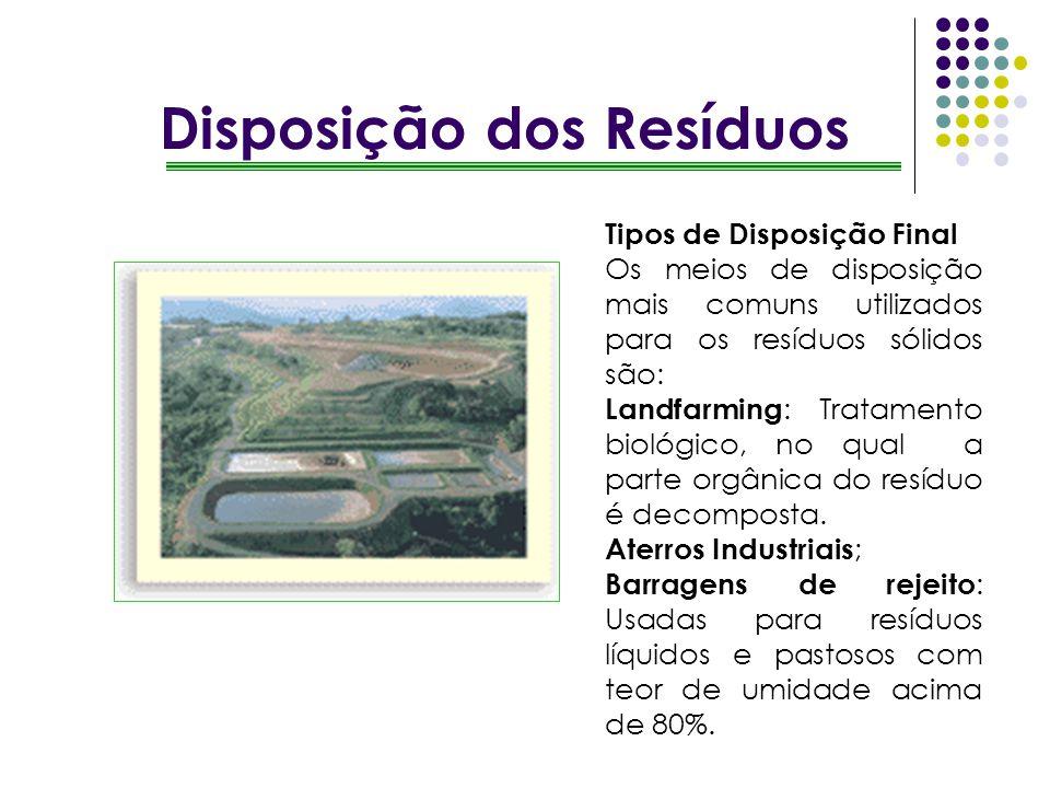 Tipos de Disposição Final Os meios de disposição mais comuns utilizados para os resíduos sólidos são: Landfarming : Tratamento biológico, no qual a pa