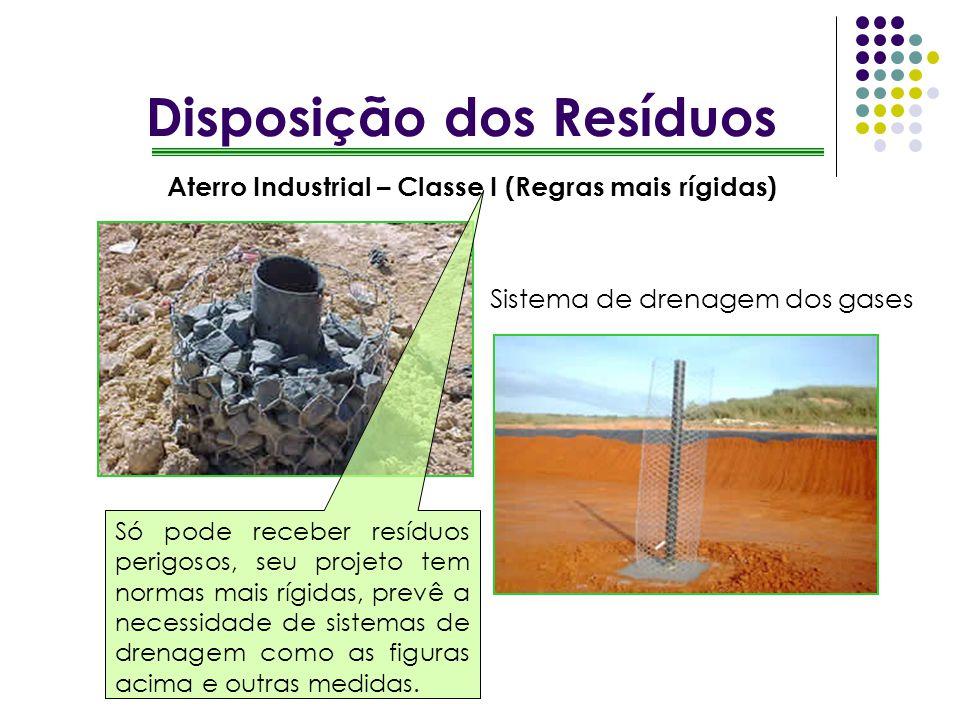 Sistema de drenagem dos gases Disposição dos Resíduos Aterro Industrial – Classe I (Regras mais rígidas) Só pode receber resíduos perigosos, seu proje