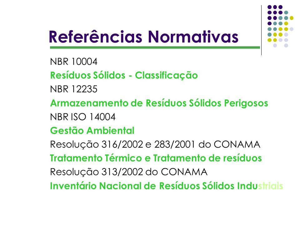 Referências Normativas NBR 10004 Resíduos Sólidos - Classificação NBR 12235 Armazenamento de Resíduos Sólidos Perigosos NBR ISO 14004 Gestão Ambiental