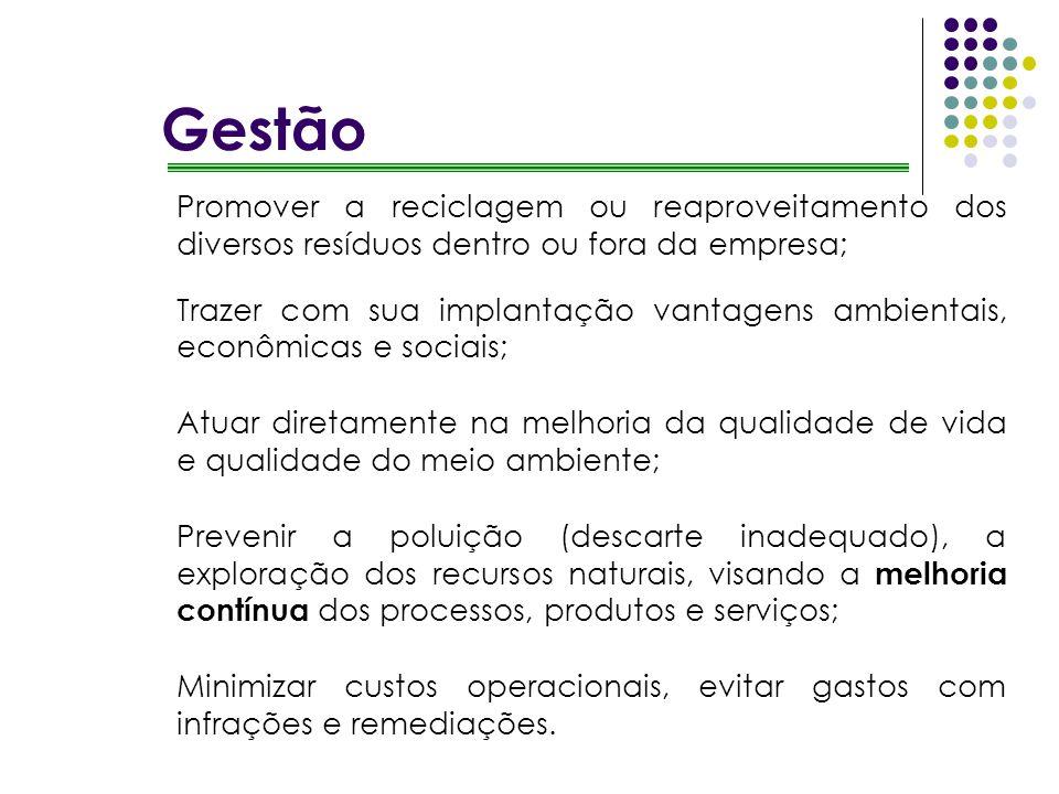 Promover a reciclagem ou reaproveitamento dos diversos resíduos dentro ou fora da empresa; Trazer com sua implantação vantagens ambientais, econômicas