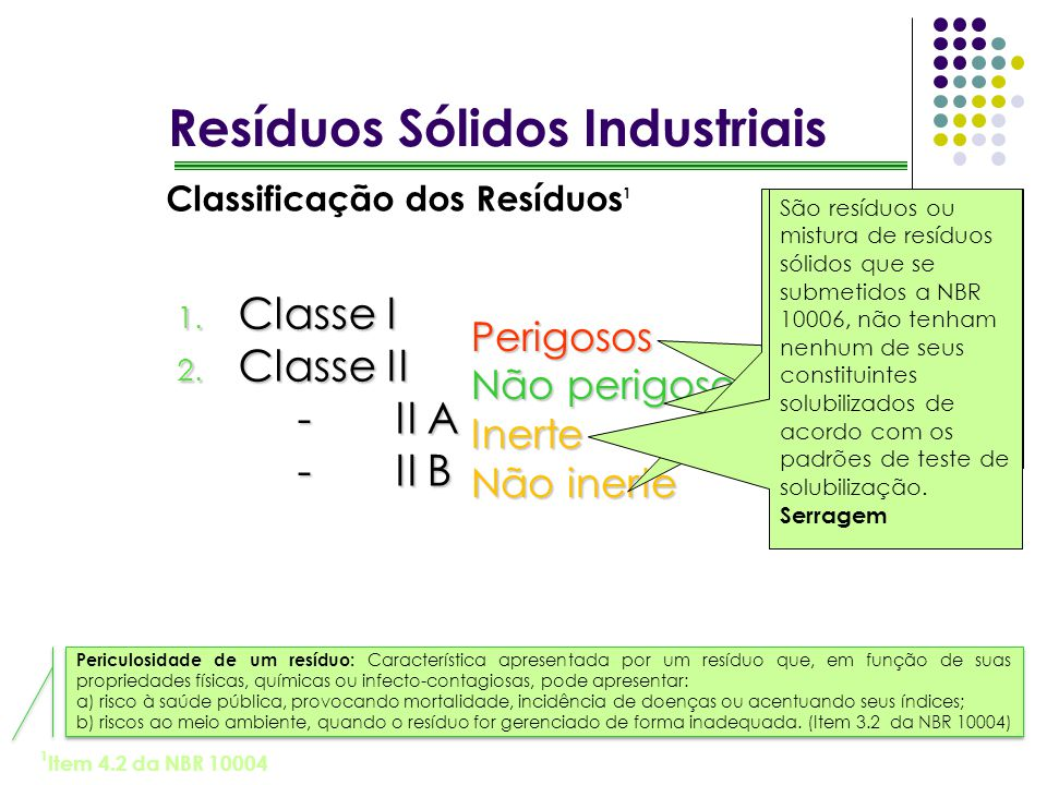 Resíduos Sólidos Industriais 1. Classe I 2. Classe II - II A - II A - II B - II B 1 Item 4.2 da NBR 10004 Perigosos Não perigosos Inerte Não inerte Sã