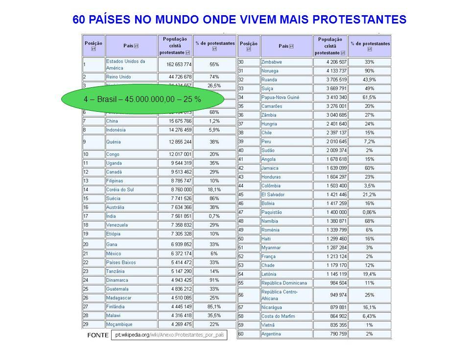 4 – Brasil – 45.000.000,00 – 25 %