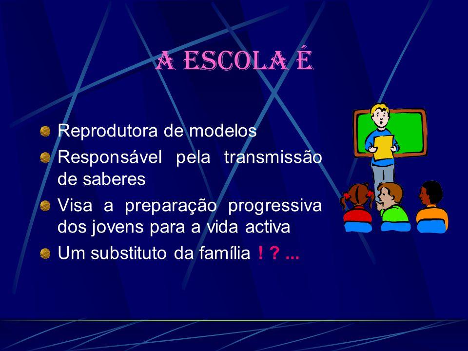 A escola é Reprodutora de modelos Responsável pela transmissão de saberes Visa a preparação progressiva dos jovens para a vida activa Um substituto da família .