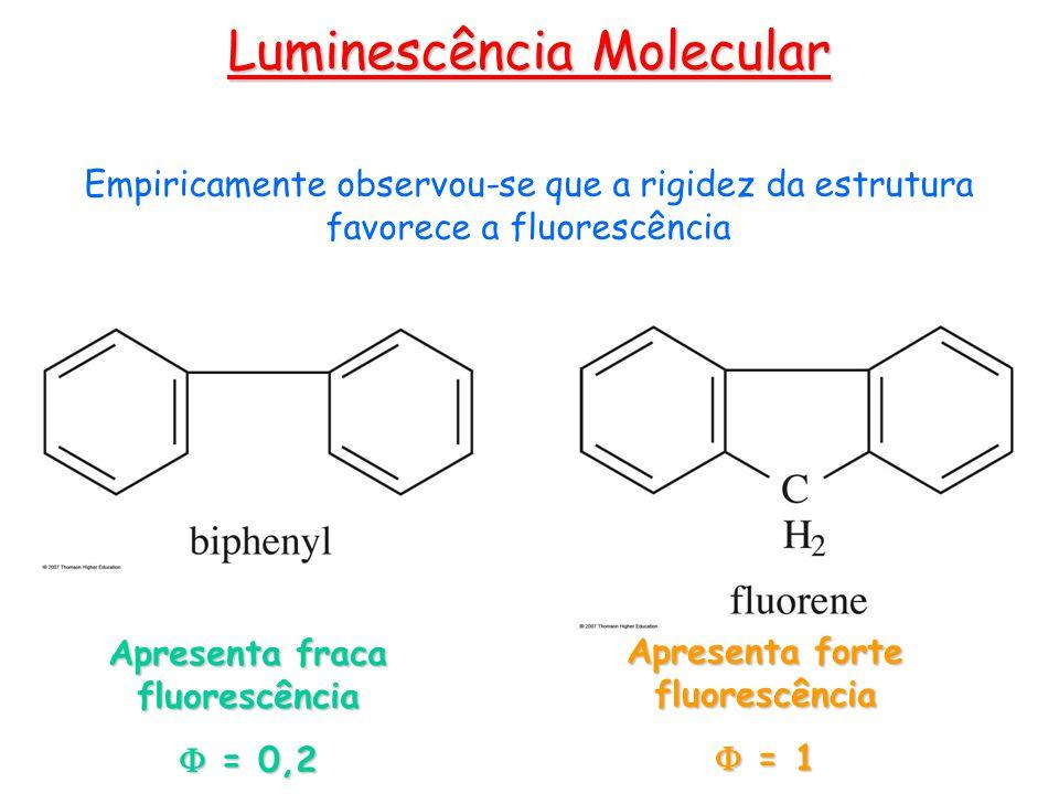 Apresenta fraca fluorescência = 0,2 = 0,2 Apresenta forte fluorescência = 1 = 1 Empiricamente observou-se que a rigidez da estrutura favorece a fluorescência