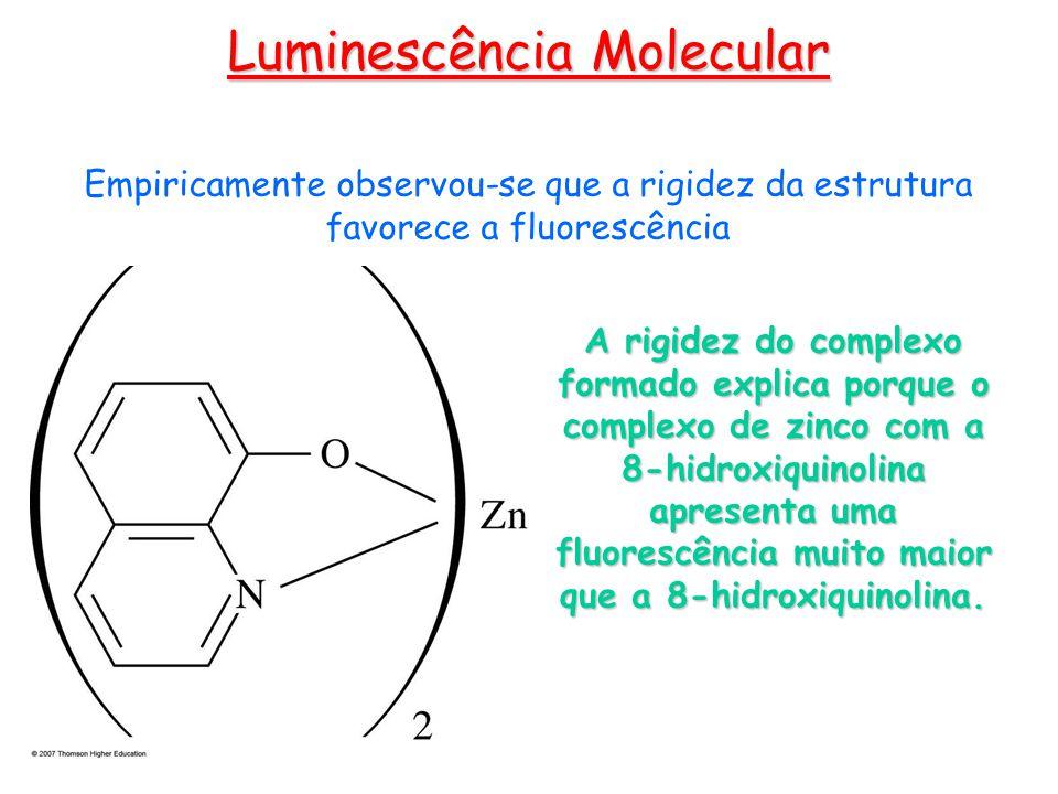 Luminescência Molecular A rigidez do complexo formado explica porque o complexo de zinco com a 8-hidroxiquinolina apresenta uma fluorescência muito maior que a 8-hidroxiquinolina.