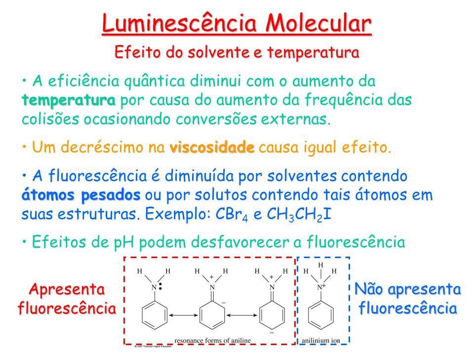 Luminescência Molecular Efeito do solvente e temperatura temperatura A eficiência quântica diminui com o aumento da temperatura por causa do aumento da frequência das colisões ocasionando conversões externas.