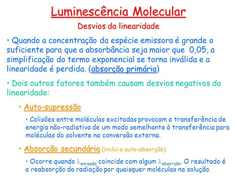 Luminescência Molecular Desvios da linearidade absorção primária Quando a concentração da espécie emissora é grande o suficiente para que a absorbância seja maior que 0,05, a simplificação do termo exponencial se torna inválida e a linearidade é perdida.