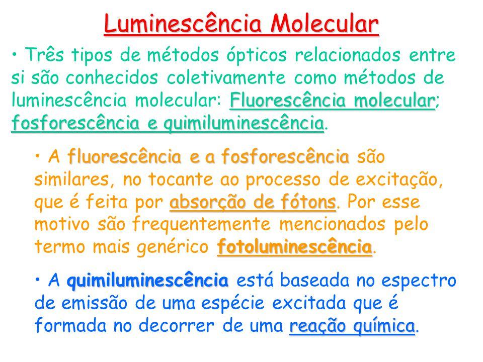 Fluorescência molecular fosforescência e quimiluminescência Três tipos de métodos ópticos relacionados entre si são conhecidos coletivamente como métodos de luminescência molecular: Fluorescência molecular; fosforescência e quimiluminescência.