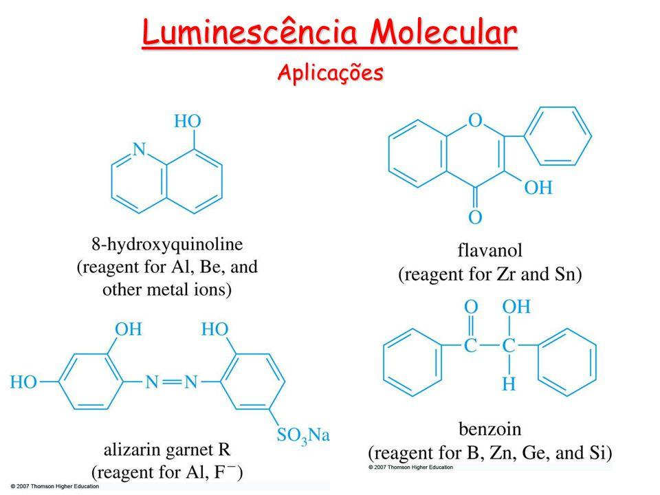 Luminescência Molecular Aplicações