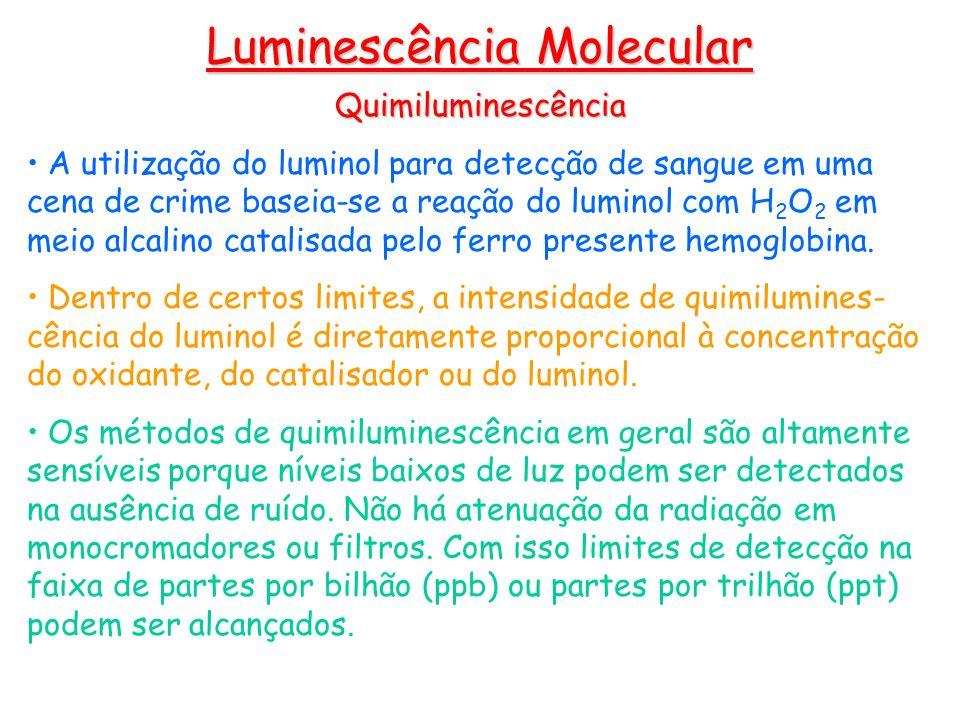 Luminescência Molecular Quimiluminescência A utilização do luminol para detecção de sangue em uma cena de crime baseia-se a reação do luminol com H 2 O 2 em meio alcalino catalisada pelo ferro presente hemoglobina.