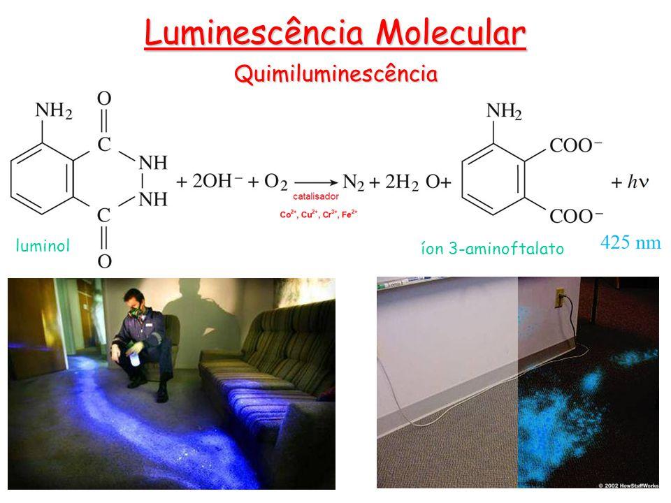 Luminescência Molecular Quimiluminescência luminol íon 3-aminoftalato