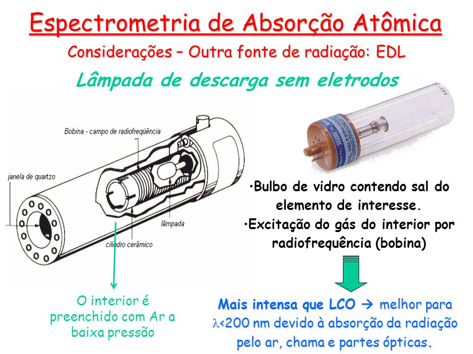 Considerações – Outra fonte de radiação: EDL Espectrometria de Absorção Atômica Lâmpada de descarga sem eletrodos Bulbo de vidro contendo sal do eleme