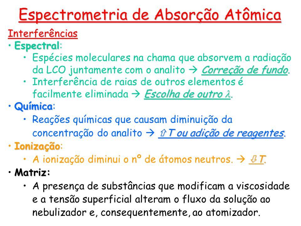 Interferências Espectral Espectral: Correção de fundo.Espécies moleculares na chama que absorvem a radiação da LCO juntamente com o analito Correção d