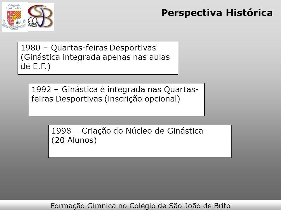 Perspectiva Histórica 1980 – Quartas-feiras Desportivas (Ginástica integrada apenas nas aulas de E.F.) 1992 – Ginástica é integrada nas Quartas- feira
