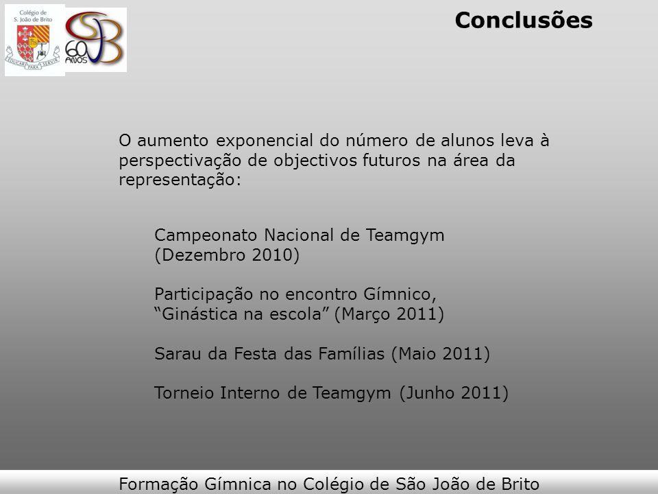 Conclusões O aumento exponencial do número de alunos leva à perspectivação de objectivos futuros na área da representação: Campeonato Nacional de Team