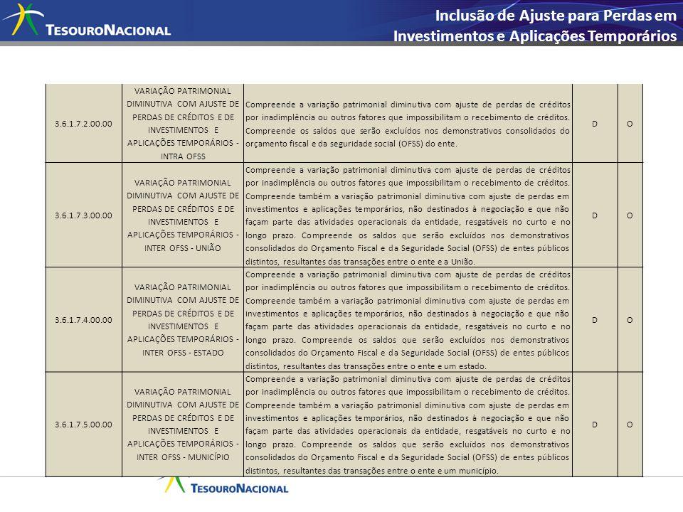 Inclusão de Ajuste para Perdas em Investimentos e Aplicações Temporários 3.6.1.7.2.00.00 VARIAÇÃO PATRIMONIAL DIMINUTIVA COM AJUSTE DE PERDAS DE CRÉDI