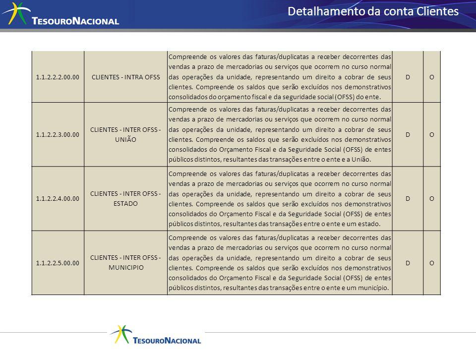 1.1.2.2.2.00.00CLIENTES - INTRA OFSS Compreende os valores das faturas/duplicatas a receber decorrentes das vendas a prazo de mercadorias ou serviços