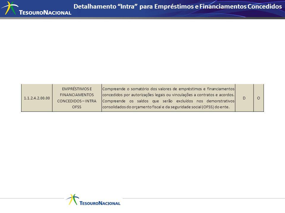 1.1.2.6.2.00.00 DIVIDA ATIVA NÃO TRIBUTÁRIA - INTRA OFSS Compreende os valores dos créditos de divida ativa não tributária inscritos, realizáveis no curso do exercício social subsequente.