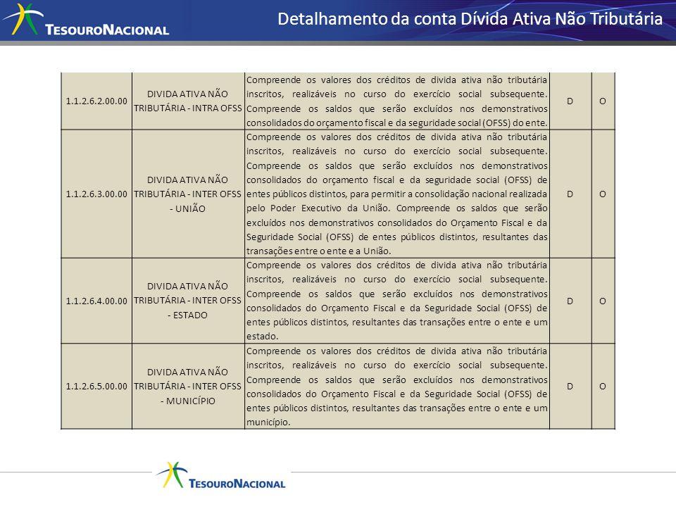 1.1.2.6.2.00.00 DIVIDA ATIVA NÃO TRIBUTÁRIA - INTRA OFSS Compreende os valores dos créditos de divida ativa não tributária inscritos, realizáveis no c