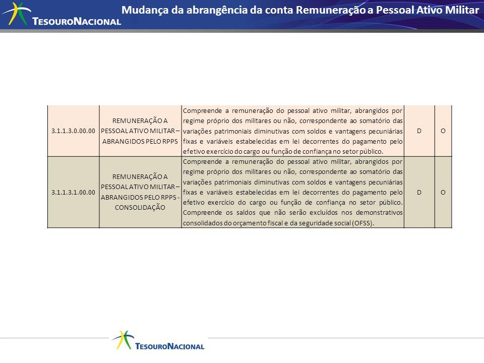 Mudança da abrangência da conta Remuneração a Pessoal Ativo Militar 3.1.1.3.0.00.00 REMUNERAÇÃO A PESSOAL ATIVO MILITAR – ABRANGIDOS PELO RPPS Compree