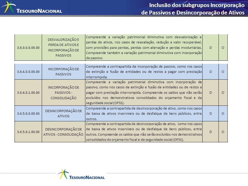 Inclusão do subgrupo Desincorporação de Passivos 4.6.0.0.0.00.00 VALORIZAÇÃO E GANHOS COM ATIVOS E DESINCORPORAÇÃO DE PASSIVOS Compreende a variação patrimonial aumentativa com reavaliação e ganhos de ativos, bem como com a desincorporação de passivos.