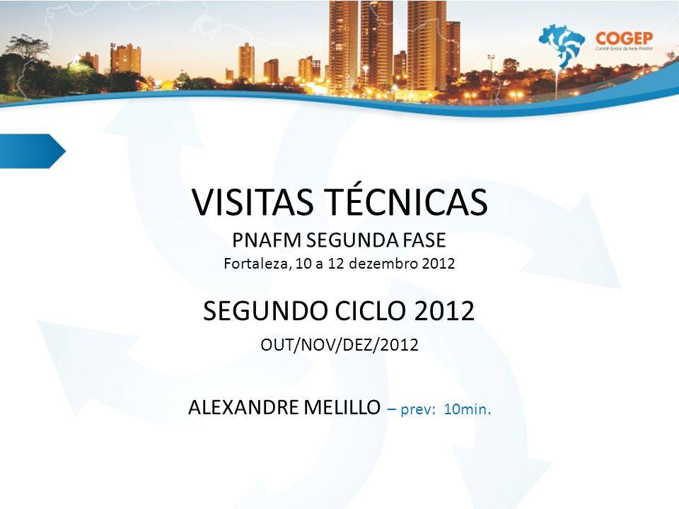 VISITAS TÉCNICAS PNAFM SEGUNDA FASE Fortaleza, 10 a 12 dezembro 2012 SEGUNDO CICLO 2012 OUT/NOV/DEZ/2012 ALEXANDRE MELILLO – prev: 10min.