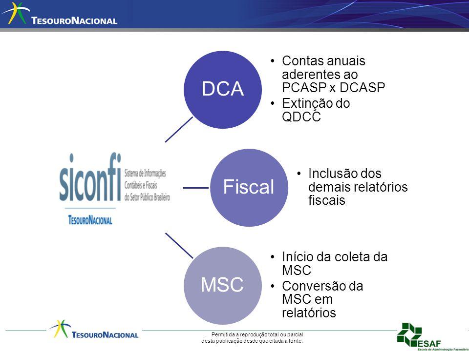 Permitida a reprodução total ou parcial desta publicação desde que citada a fonte. DCA Contas anuais aderentes ao PCASP x DCASP Extinção do QDCC Fisca