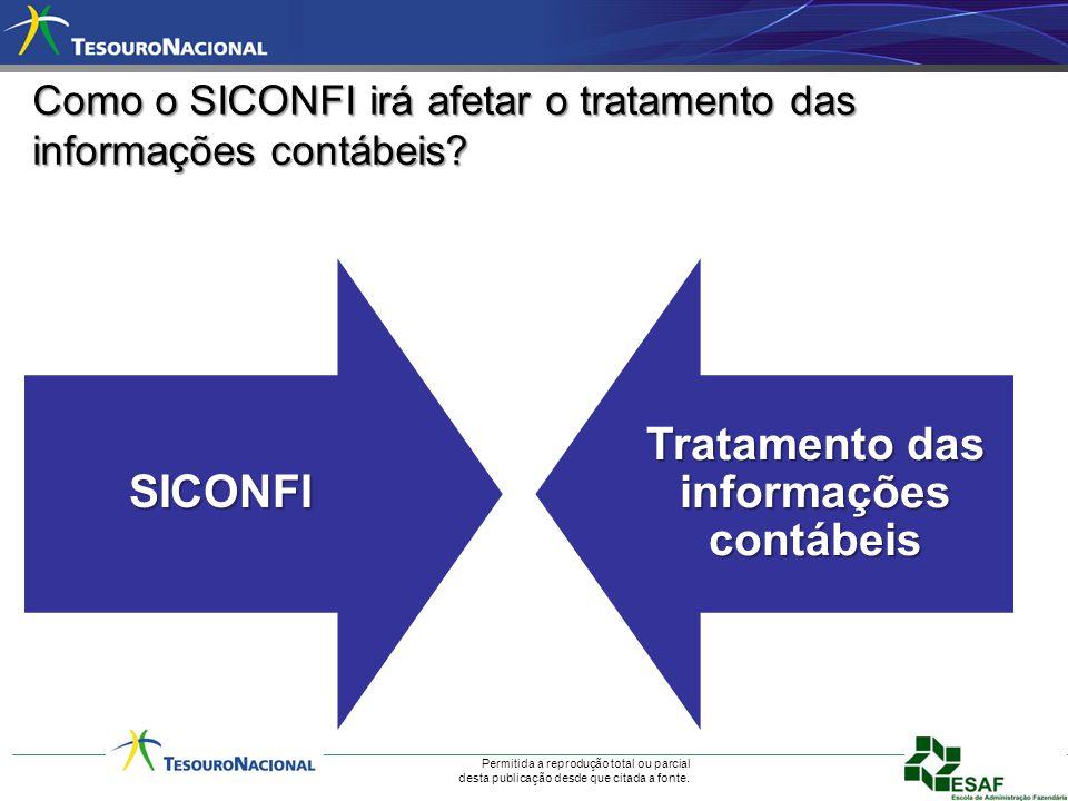 Permitida a reprodução total ou parcial desta publicação desde que citada a fonte. SICONFI Tratamento das informações contábeis Como o SICONFI irá afe