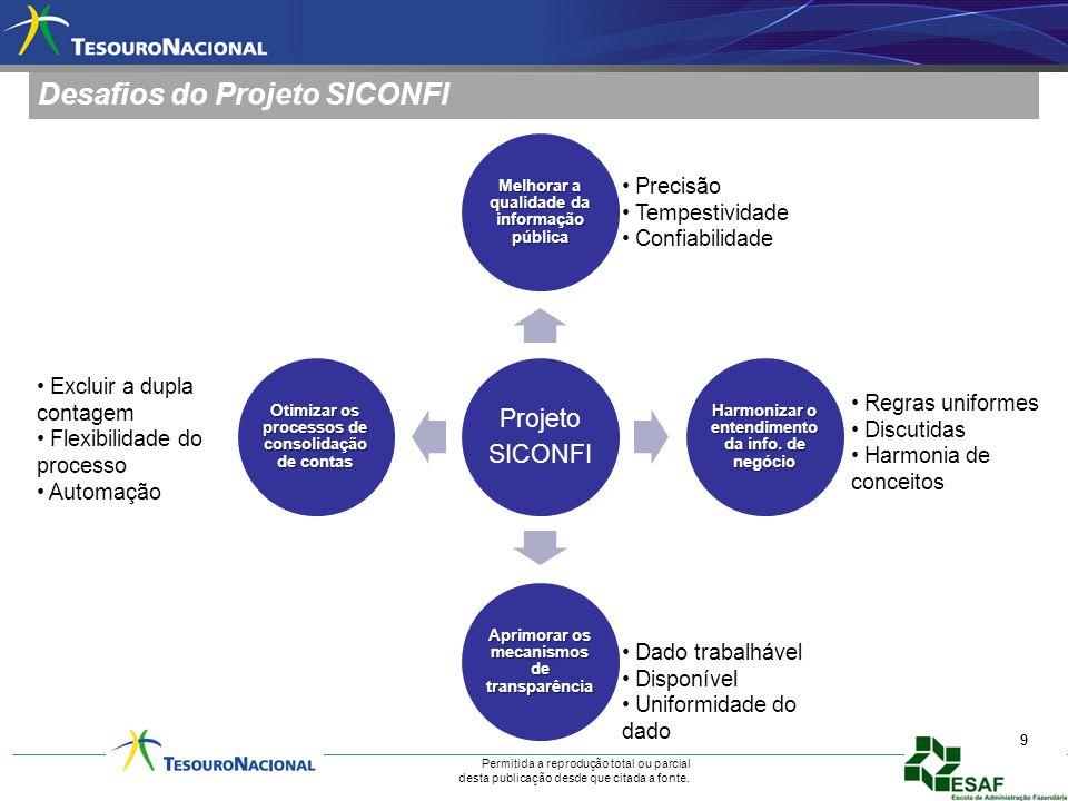 Permitida a reprodução total ou parcial desta publicação desde que citada a fonte. 9 Desafios do Projeto SICONFI Projeto SICONFI Melhorar a qualidade