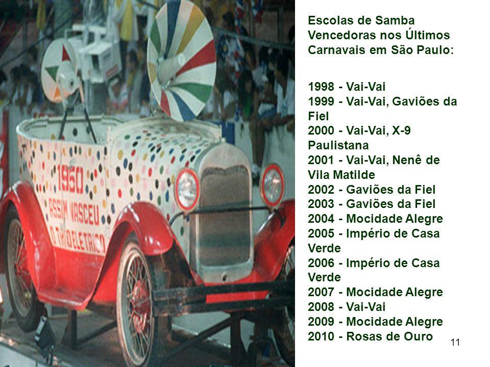 12 11 Escolas de Samba Vencedoras nos Últimos Carnavais em São Paulo: 1998 - Vai-Vai 1999 - Vai-Vai, Gaviões da Fiel 2000 - Vai-Vai, X-9 Paulistana 20