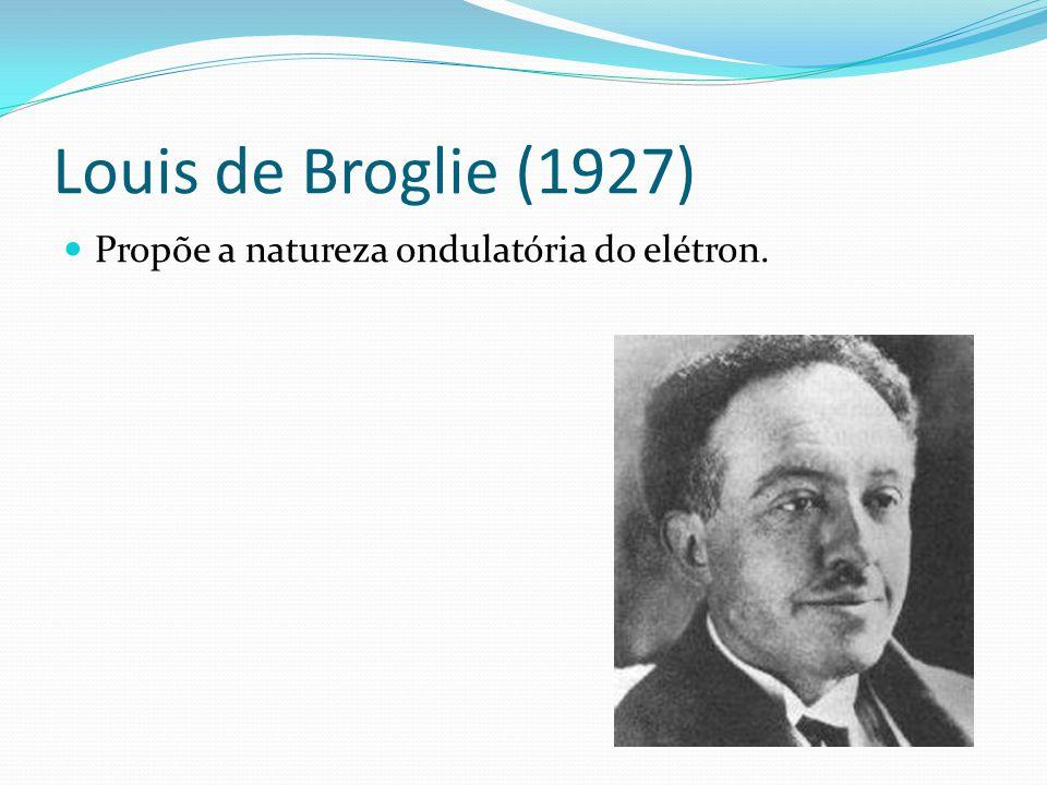 Louis de Broglie (1927) Propõe a natureza ondulatória do elétron.