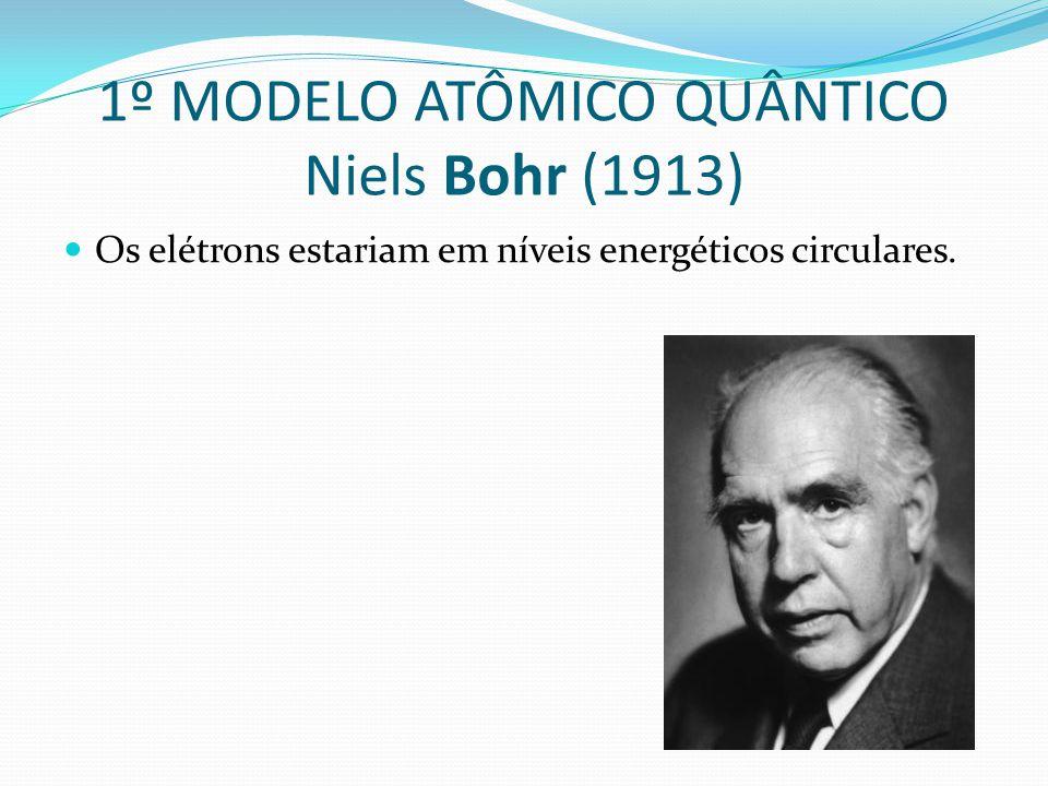 Ernest Rutherford (1920) Prova a carga positiva presente no núcleo: o próton.