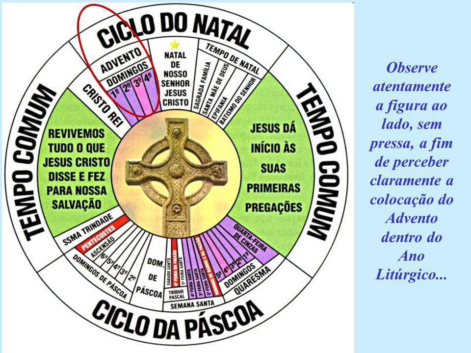 Observe atentamente a figura ao lado, sem pressa, a fim de perceber claramente a colocação do Advento dentro do Ano Litúrgico...