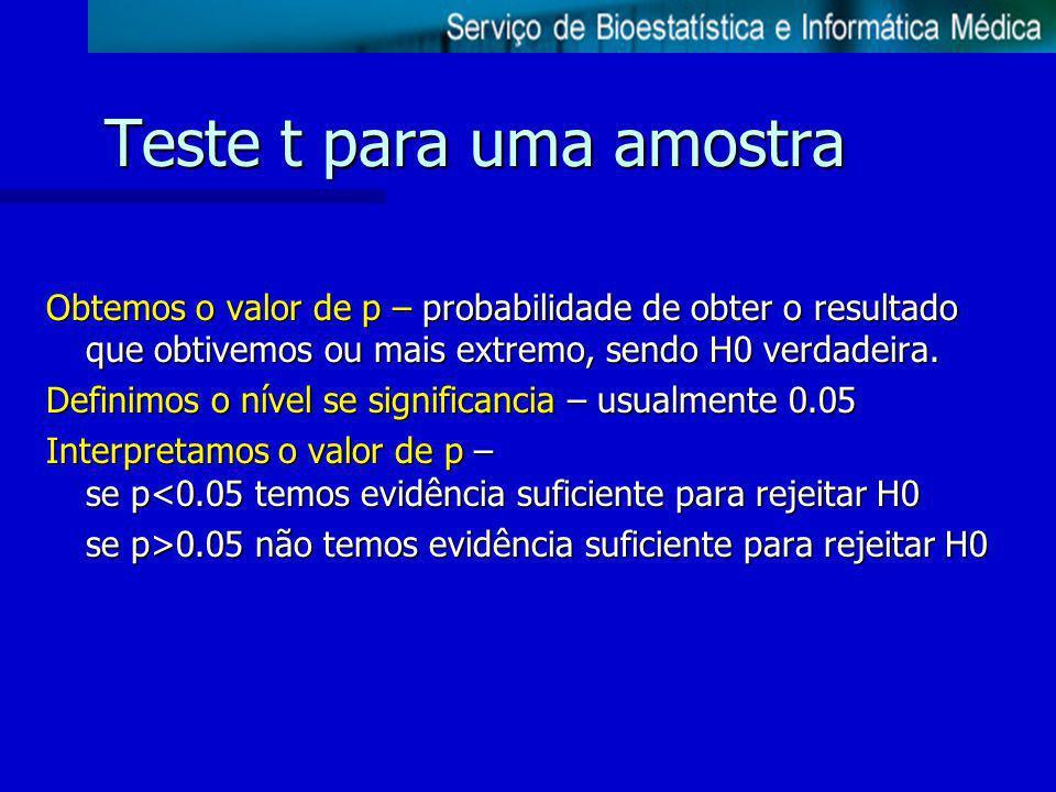 Exemplo ganho de peso durante a gravidez Retirou-se uma amostra de 51 grávidas residentes em Lisboa.