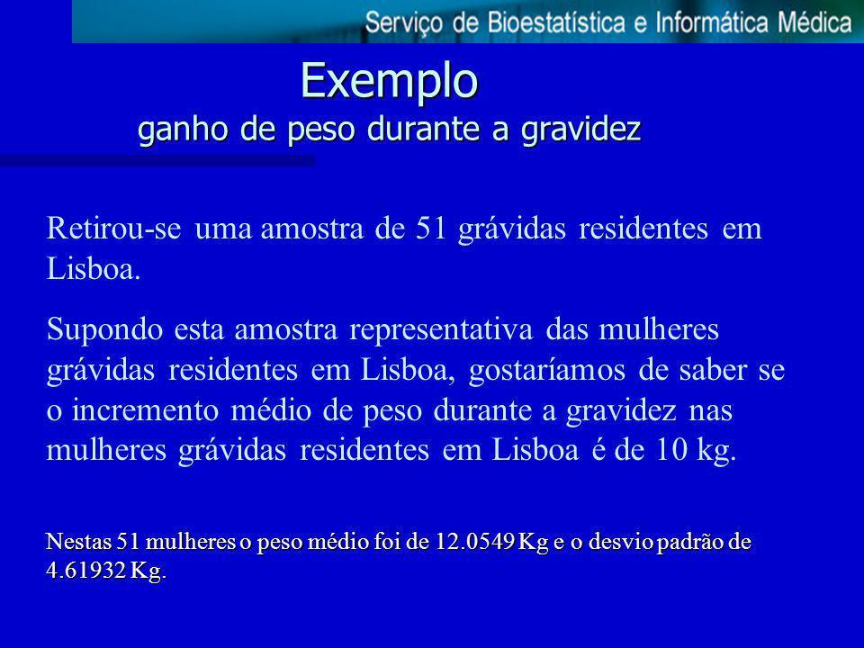 Exemplo ganho de peso durante a gravidez Definimos a Hipótese H0: µ=10 kg Obtemos a estatística do teste com os dados de uma amostra t=(x-µ 1 )/(s/ n) que segue uma distribuição t com n-1 graus de liberdade t=(12.0549-10)/(4.61932/ 51)=3.177 Definimos o nível se significancia: 0.05 [Obtemos o valor de p: (spss)] 3.177>2.009 por isso p 2.009 por isso p<0.05 Rejeitamos H0 -2.009 +2.009 (0.05) 3.177 <0.05