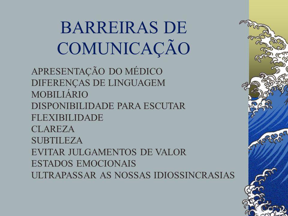 BARREIRAS DE COMUNICAÇÃO APRESENTAÇÃO DO MÉDICO DIFERENÇAS DE LINGUAGEM MOBILIÁRIO DISPONIBILIDADE PARA ESCUTAR FLEXIBILIDADE CLAREZA SUBTILEZA EVITAR