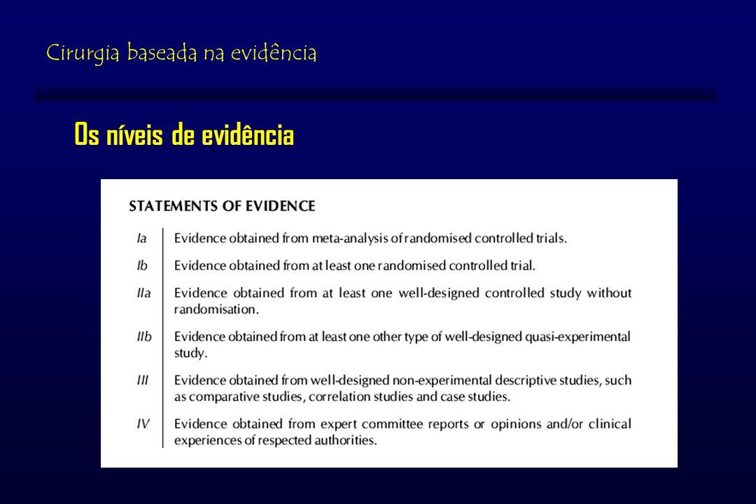 Cirurgia baseada na evidência Os níveis de evidência