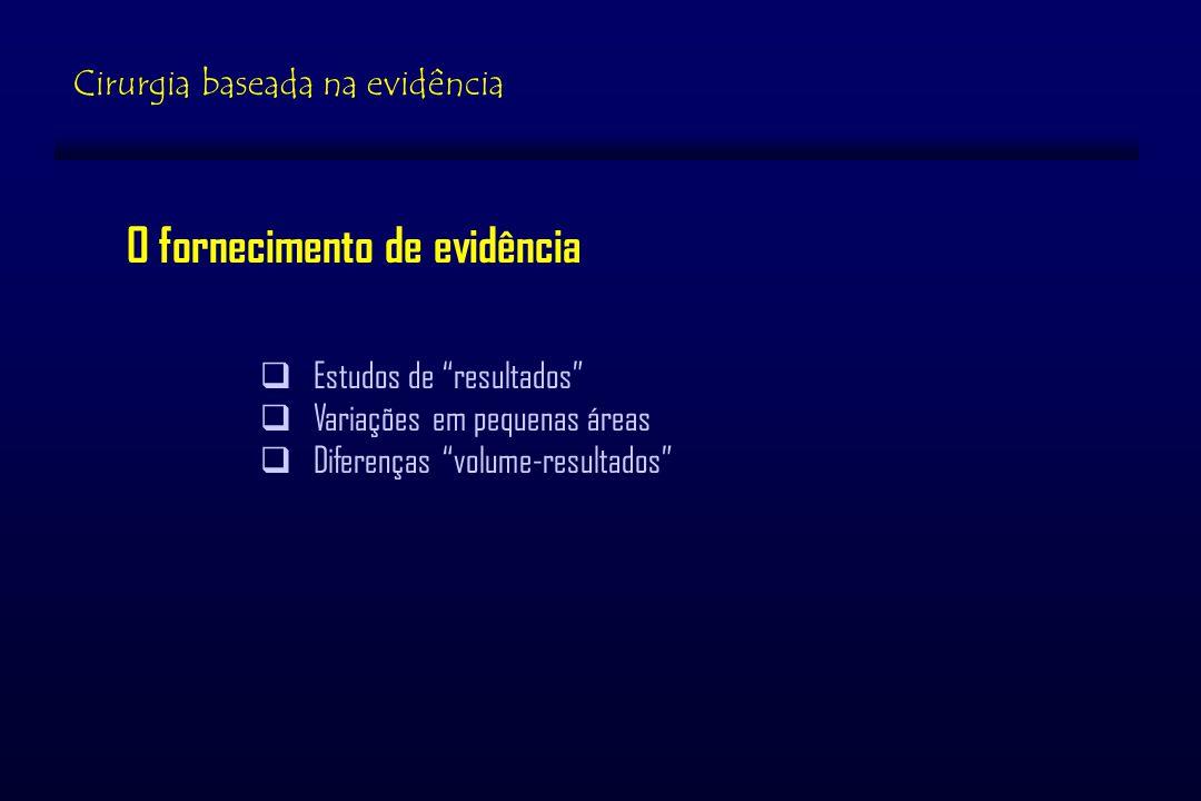 Cirurgia baseada na evidência Estudos de resultados Variações em pequenas áreas Diferenças volume-resultados O fornecimento de evidência