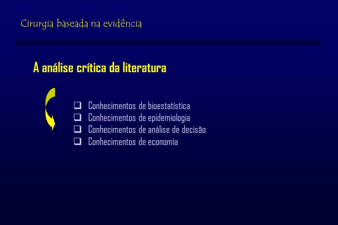 A análise crítica da literatura Conhecimentos de bioestatística Conhecimentos de epidemiologia Conhecimentos de análise de decisão Conhecimentos de economia