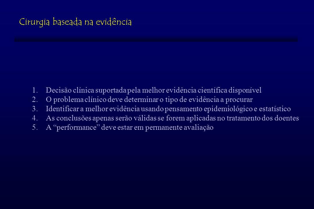 Cirurgia baseada na evidência 1.Decisão clínica suportada pela melhor evidência científica disponível 2.O problema clínico deve determinar o tipo de evidência a procurar 3.Identificar a melhor evidência usando pensamento epidemiológico e estatístico 4.As conclusões apenas serão válidas se forem aplicadas no tratamento dos doentes 5.A performance deve estar em permanente avaliação